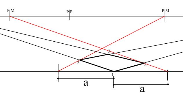Immagine 3a